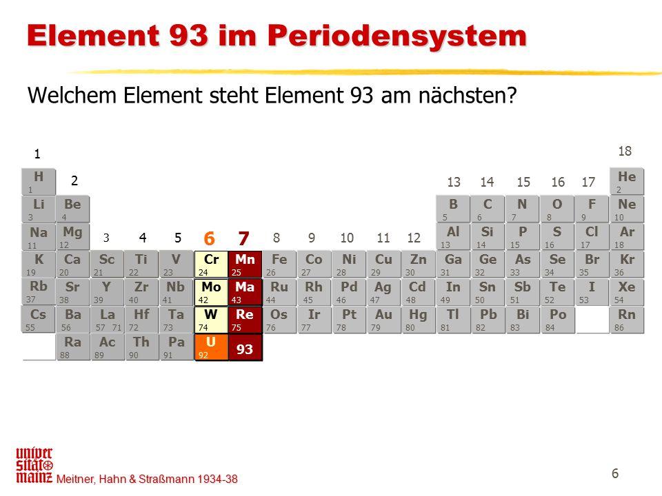 Meitner, Hahn & Straßmann 1934-38 6 U 92 93 Cr 24 Mn 25 Mo 42 Ma 43 W 74 Re 75 67 V 23 Sc 21 Ti 22 H1H1 Li 3 Na 11 K 19 Cs 55 Rb 37 Ca 20 Nb 41 Sr 38