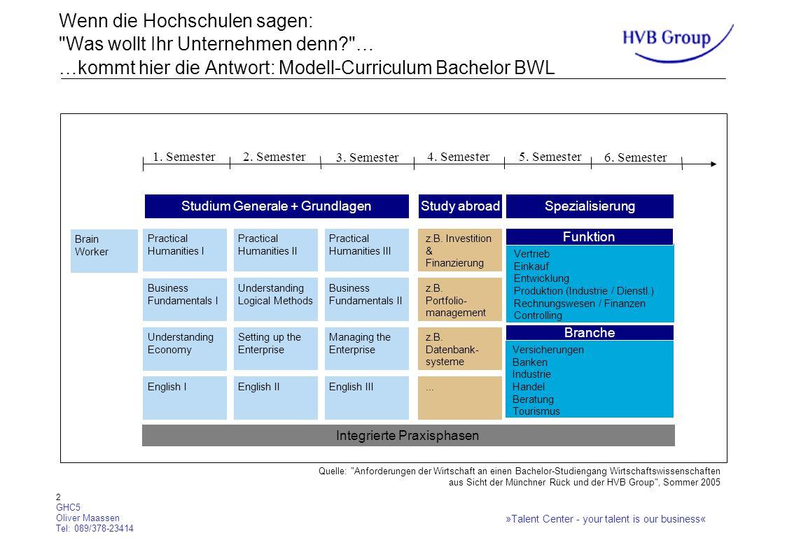 »Talent Center - your talent is our business« 3 GHC5 Oliver Maassen Tel: 089/378-23414 Wenn die Hochschulen fragen: Wie sollte ein Career Center aussehen? … …kommt hier ein Beispiel: