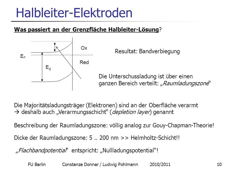 FU Berlin Constanze Donner / Ludwig Pohlmann 2010/201110 Halbleiter-Elektroden Was passiert an der Grenzfläche Halbleiter-Lösung? Ox Red EFEF EgEg Res