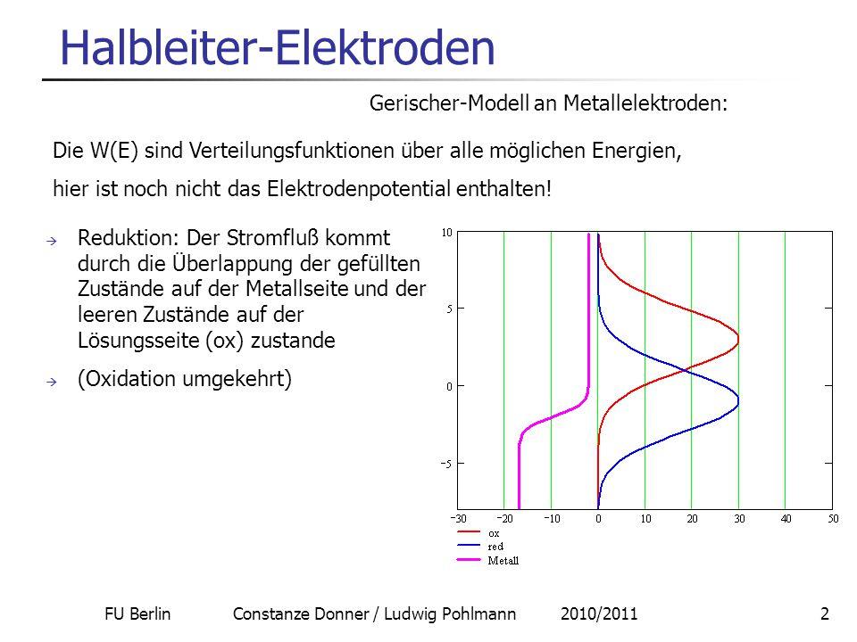 FU Berlin Constanze Donner / Ludwig Pohlmann 2010/20112 Halbleiter-Elektroden Gerischer-Modell an Metallelektroden: Die W(E) sind Verteilungsfunktione