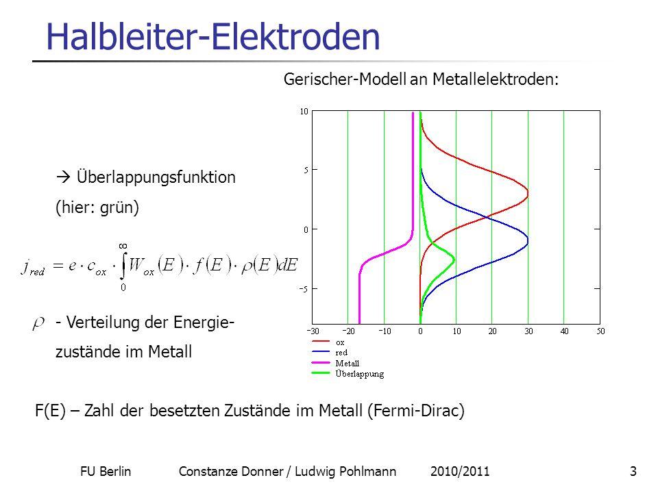 FU Berlin Constanze Donner / Ludwig Pohlmann 2010/20113 Halbleiter-Elektroden Gerischer-Modell an Metallelektroden:  Überlappungsfunktion (hier: grün