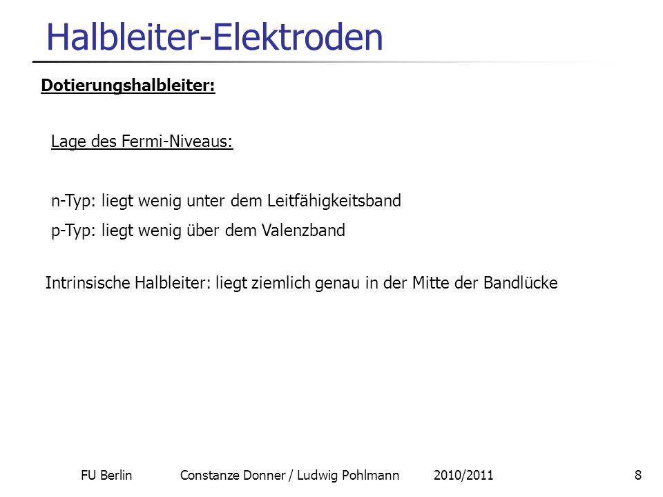 FU Berlin Constanze Donner / Ludwig Pohlmann 2010/20118 Halbleiter-Elektroden Dotierungshalbleiter: Lage des Fermi-Niveaus: n-Typ: liegt wenig unter d