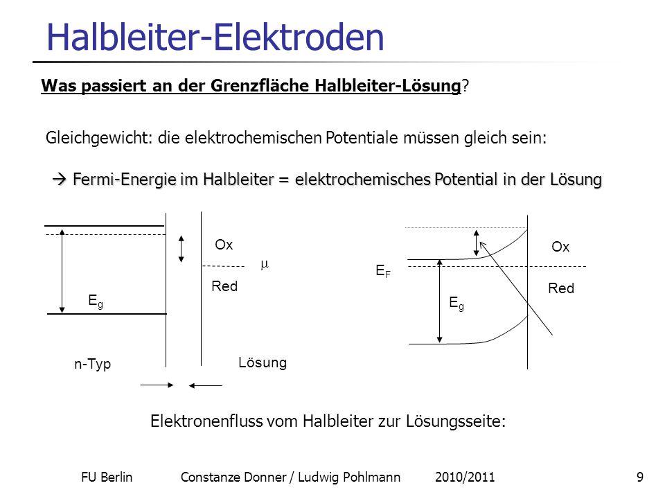 FU Berlin Constanze Donner / Ludwig Pohlmann 2010/20119 Halbleiter-Elektroden Was passiert an der Grenzfläche Halbleiter-Lösung? Gleichgewicht: die el