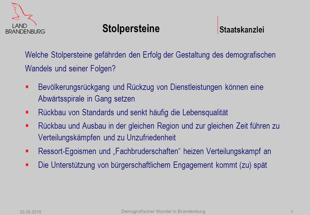 Demografischer Wandel in Brandenburg 20.06.2015 9 Welche Stolpersteine gefährden den Erfolg der Gestaltung des demografischen Wandels und seiner Folgen.