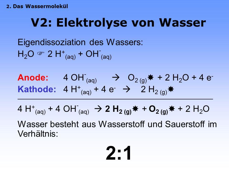V1: Zersetzung von Wasser Reaktionsgleichung: 0 +I +II 0 Mg (s) + H 2 O (g)  MgO (s) + H 2  (g) 1. Allgemeines und Historisches