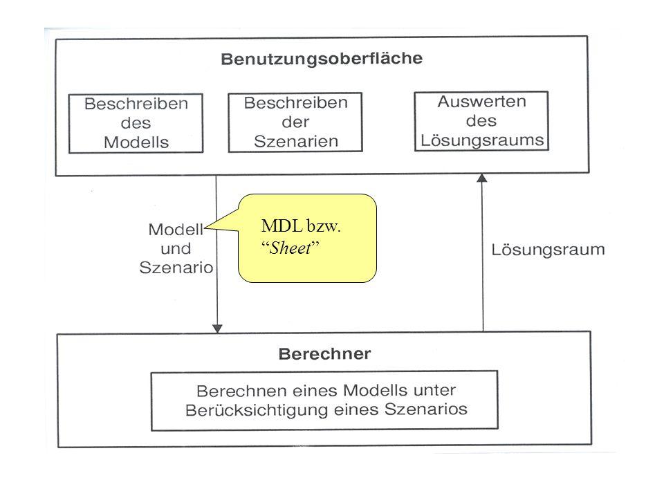 MDL bzw. Sheet
