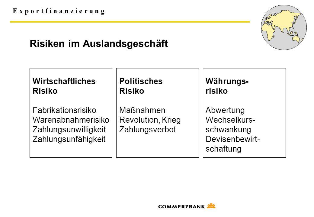HERMES- Selbstbehalte Der Garantie- bzw.