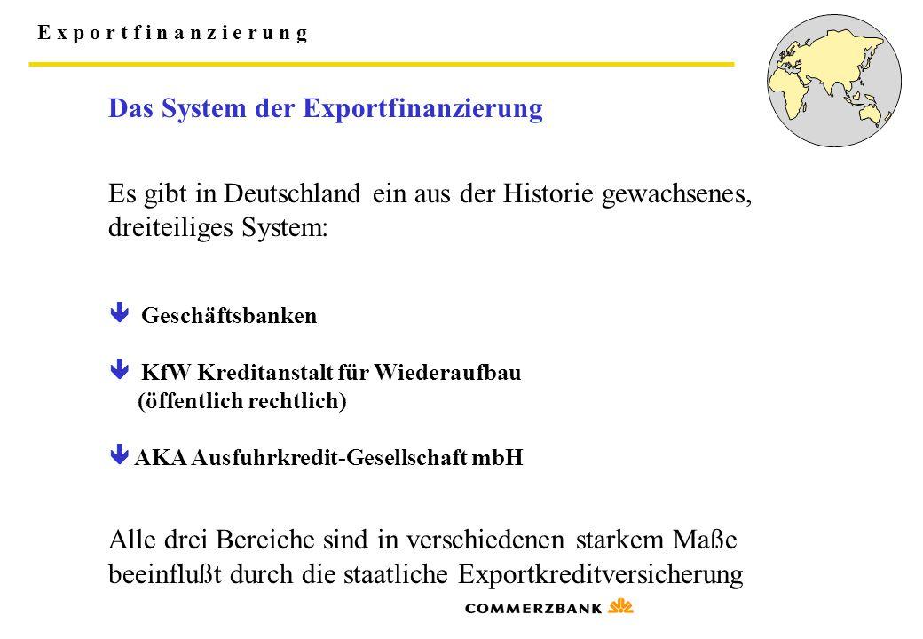 E x p o r t f i n a n z i e r u n g Das System der Exportfinanzierung Es gibt in Deutschland ein aus der Historie gewachsenes, dreiteiliges System: 