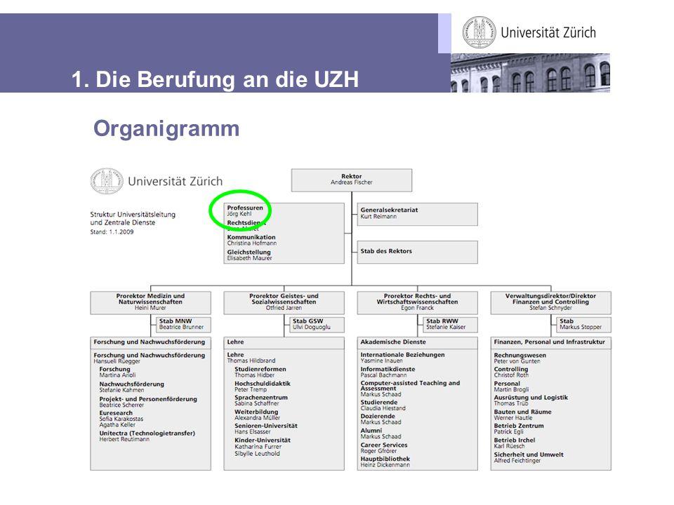 1. Die Berufung an die UZH Organigramm
