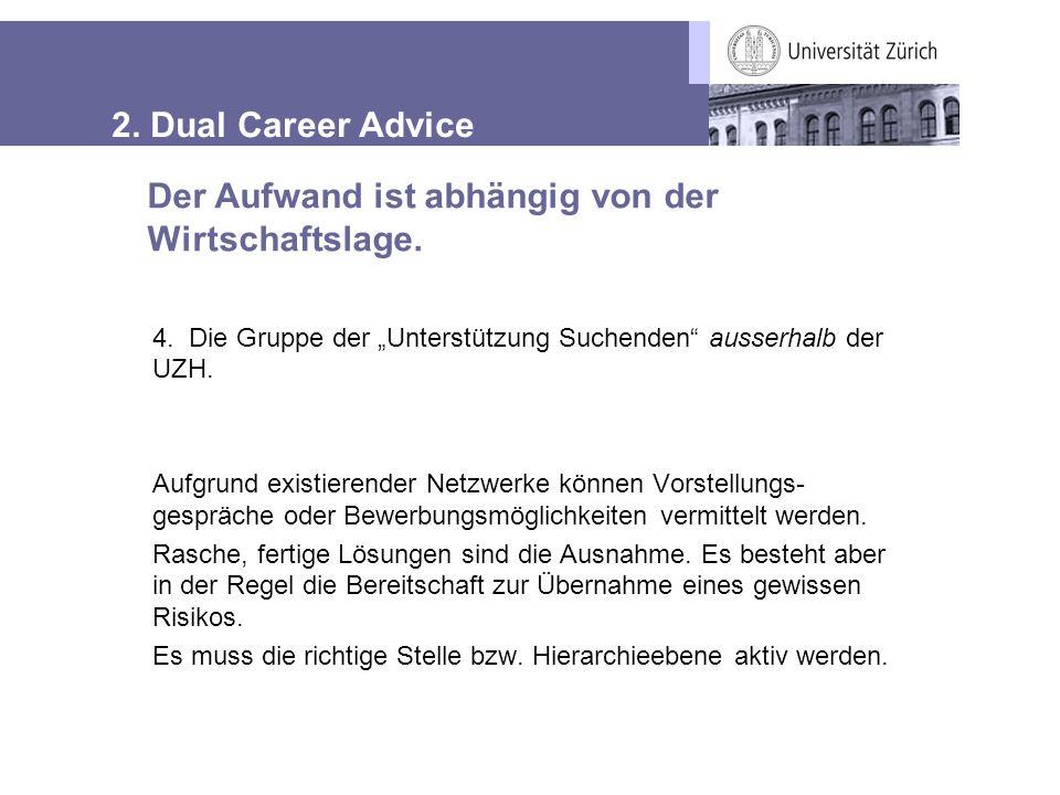 """2. Dual Career Advice 4. Die Gruppe der """"Unterstützung Suchenden"""" ausserhalb der UZH. Aufgrund existierender Netzwerke können Vorstellungs- gespräche"""