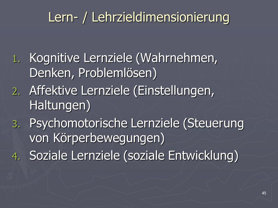 45 Lern- / Lehrzieldimensionierung 1. Kognitive Lernziele (Wahrnehmen, Denken, Problemlösen) 2. Affektive Lernziele (Einstellungen, Haltungen) 3. Psyc