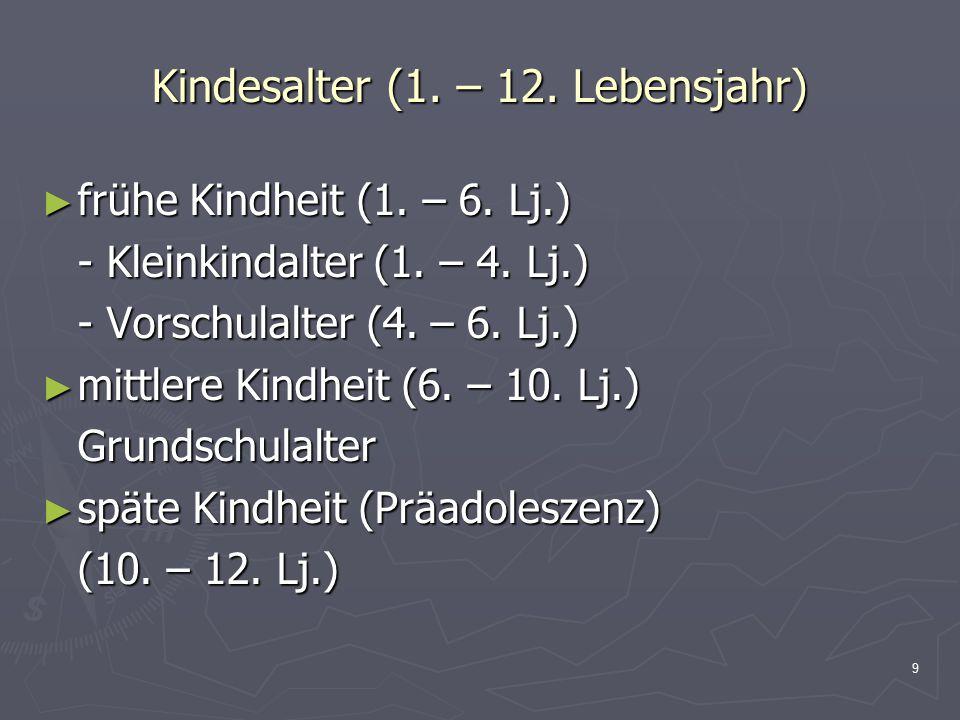 9 Kindesalter (1. – 12. Lebensjahr) ► frühe Kindheit (1. – 6. Lj.) - Kleinkindalter (1. – 4. Lj.) - Vorschulalter (4. – 6. Lj.) ► mittlere Kindheit (6