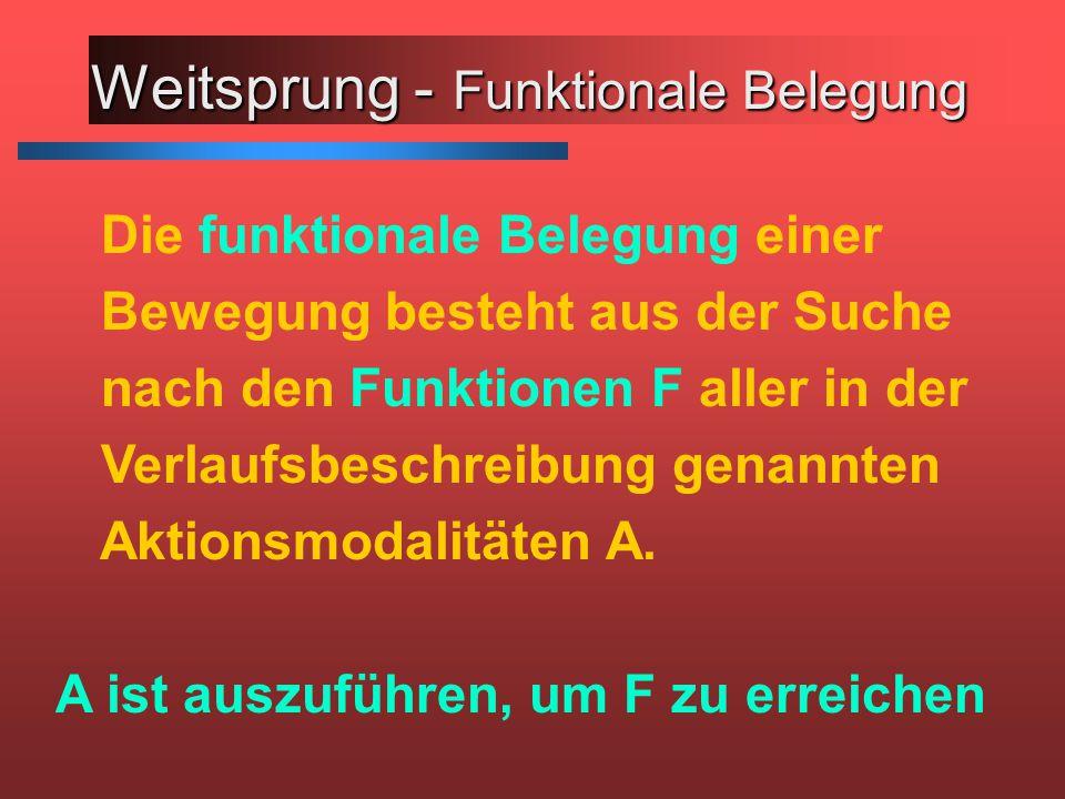 Weitsprung - Funktionale Belegung Die funktionale Belegung einer Bewegung besteht aus der Suche nach den Funktionen F aller in der Verlaufsbeschreibung genannten Aktionsmodalitäten A.