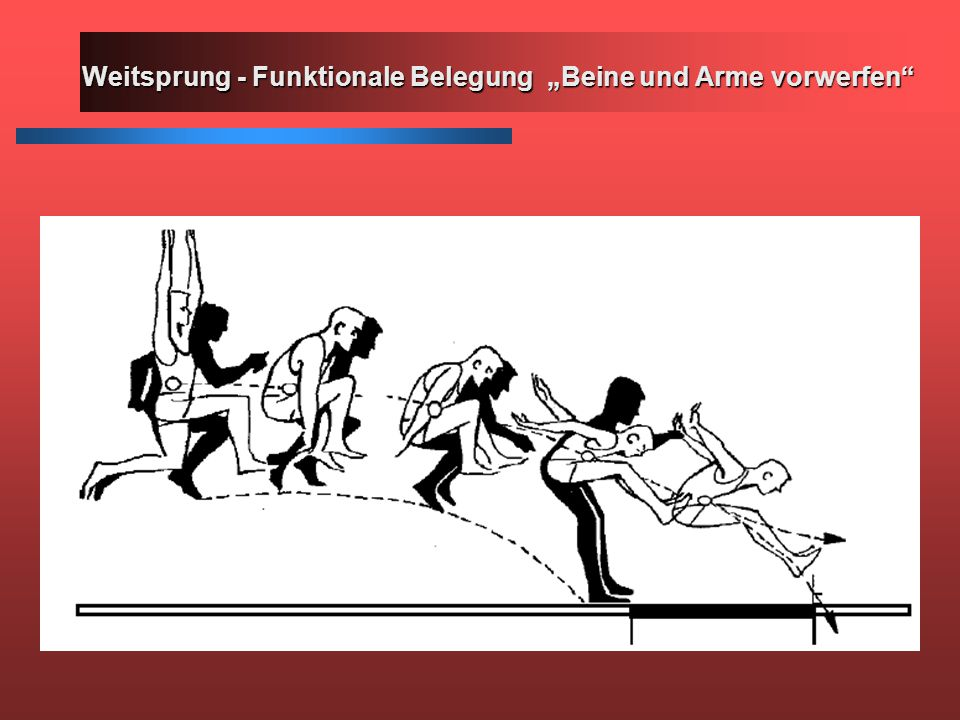 """Weitsprung - Funktionale Belegung """"Beine und Arme vorwerfen"""""""