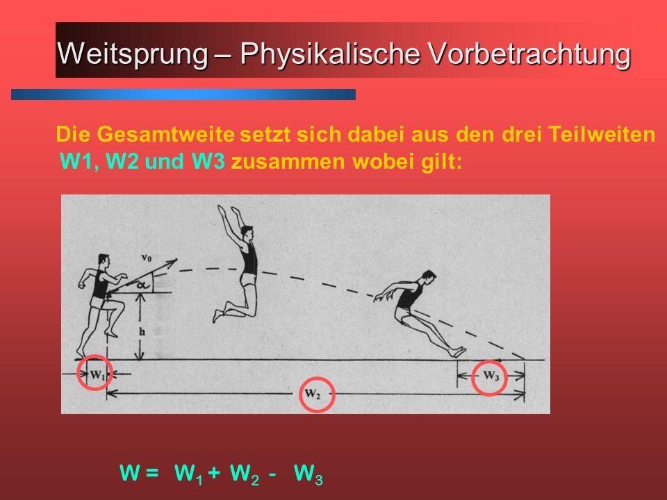Die Gesamtweite setzt sich dabei aus den drei Teilweiten W1, W2 und W3 zusammen wobei gilt: W =W 1 +W 2 -W3W3 Weitsprung – Physikalische Vorbetrachtun