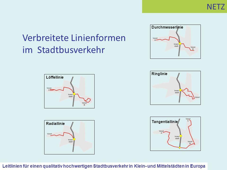 Verbreitete Linienformen im Stadtbusverkehr Löffellinie Radiallinie Ringlinie Tangentiallinie Durchmesserlinie NETZ Leitlinien für einen qualitativ ho