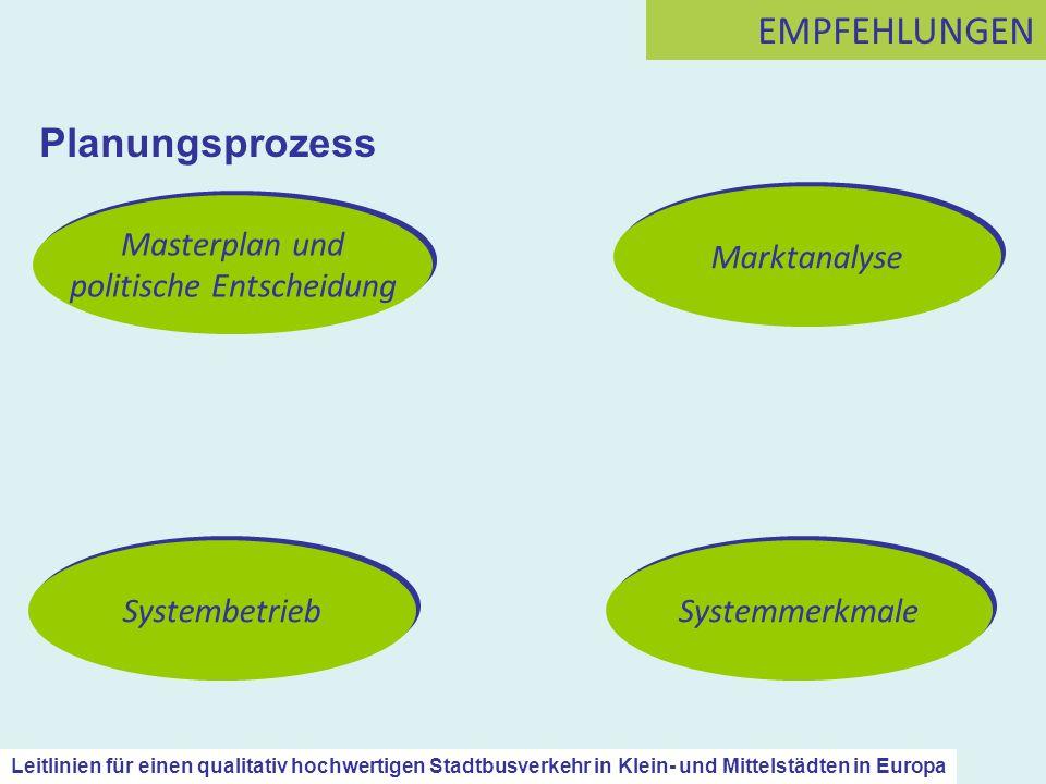 Masterplan und politische Entscheidung Masterplan und politische Entscheidung Marktanalyse Systembetrieb Systemmerkmale Planungsprozess Leitlinien für