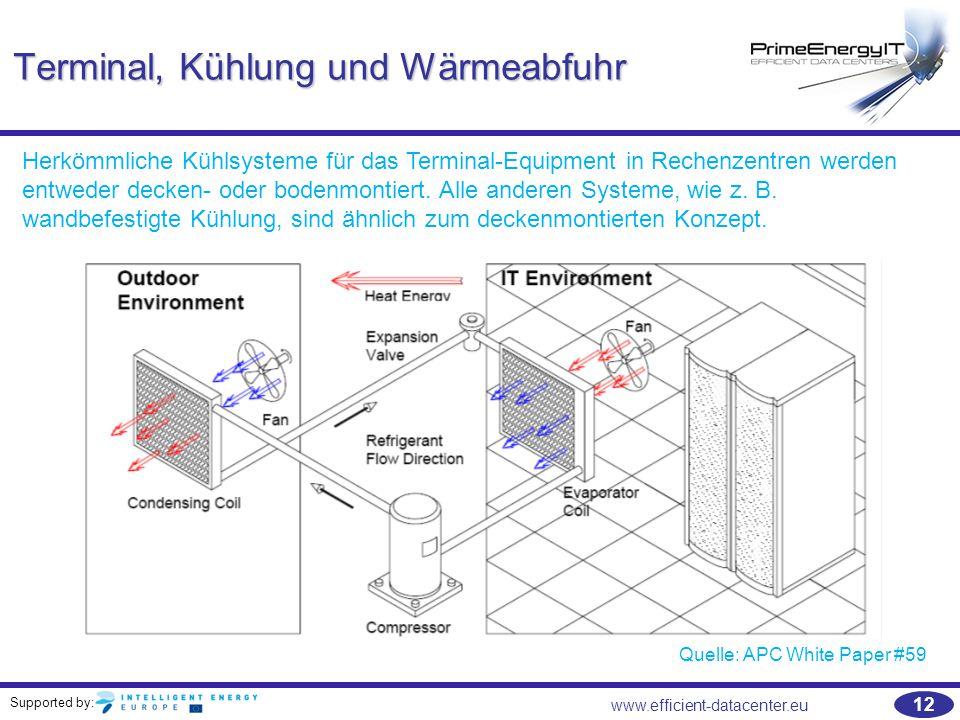Supported by: 12 www.efficient-datacenter.eu Terminal, Kühlung und Wärmeabfuhr Quelle: APC White Paper #59 Herkömmliche Kühlsysteme für das Terminal-E