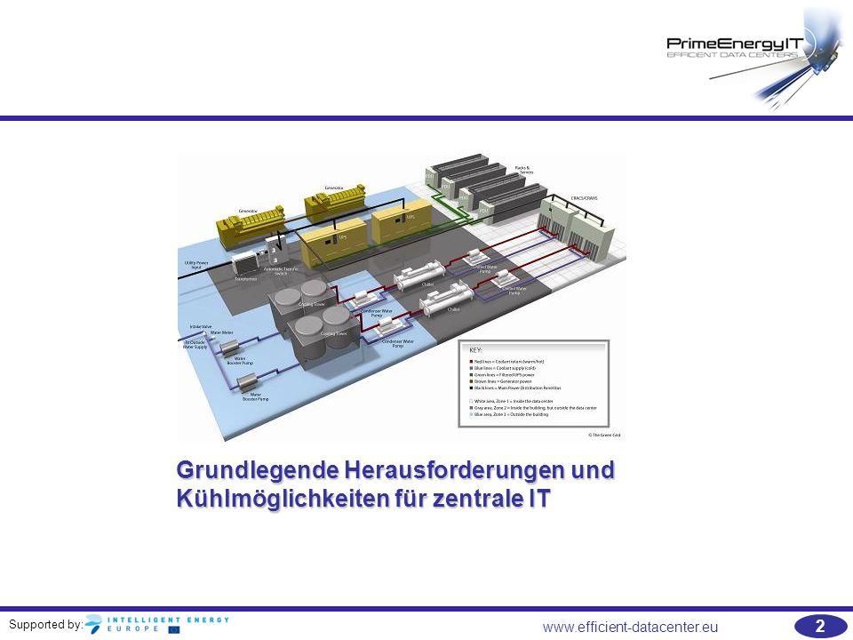 Supported by: 2 www.efficient-datacenter.eu Grundlegende Herausforderungen und Kühlmöglichkeiten für zentrale IT