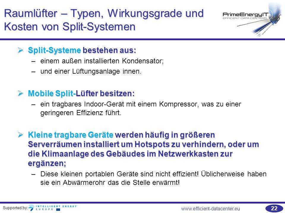 Supported by: 22 www.efficient-datacenter.eu Raumlüfter – Typen, Wirkungsgrade und Kosten von Split-Systemen  Split-Systeme bestehen aus: –einem auße
