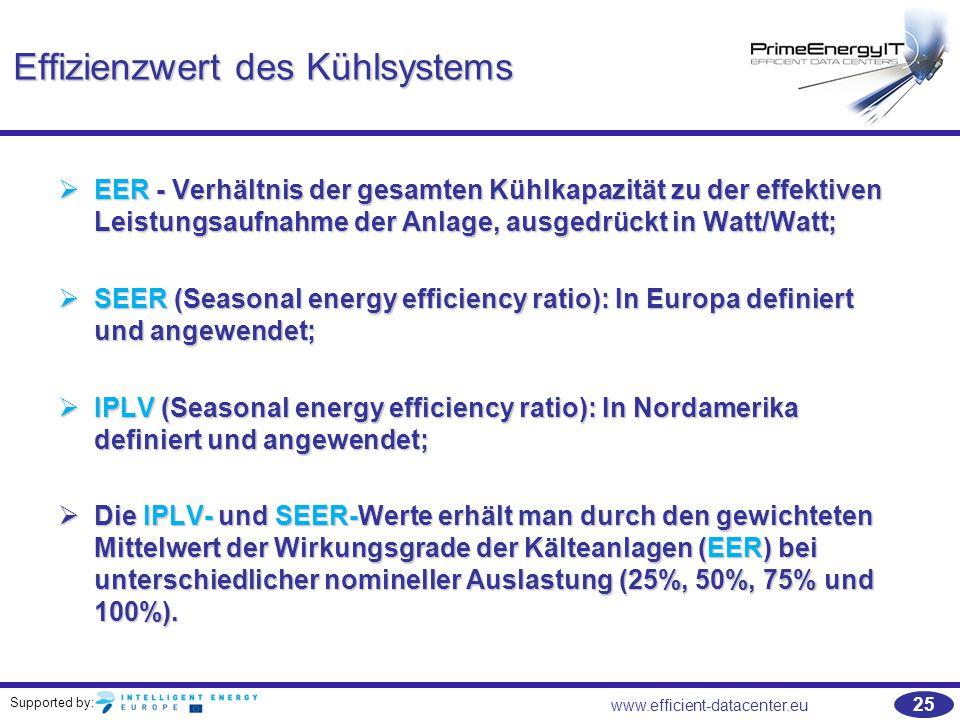 Supported by: 25 www.efficient-datacenter.eu Effizienzwert des Kühlsystems  EER - Verhältnis der gesamten Kühlkapazität zu der effektiven Leistungsau