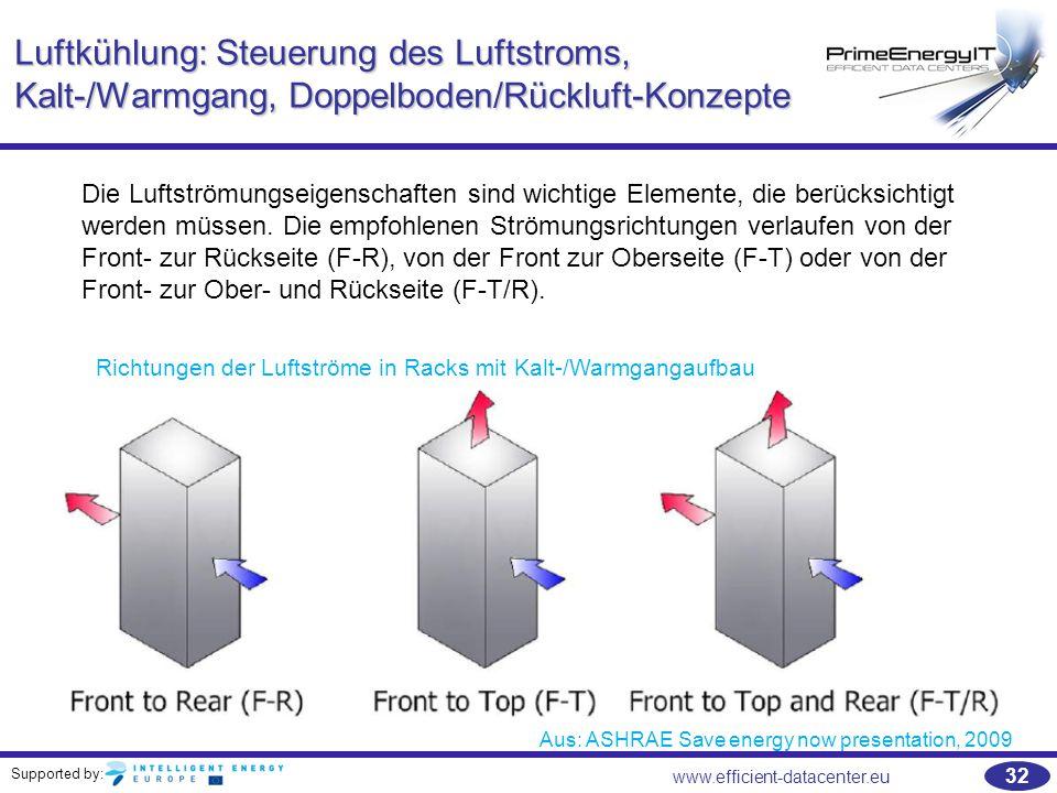 Supported by: 32 www.efficient-datacenter.eu Luftkühlung: Steuerung des Luftstroms, Kalt-/Warmgang, Doppelboden/Rückluft-Konzepte Richtungen der Lufts