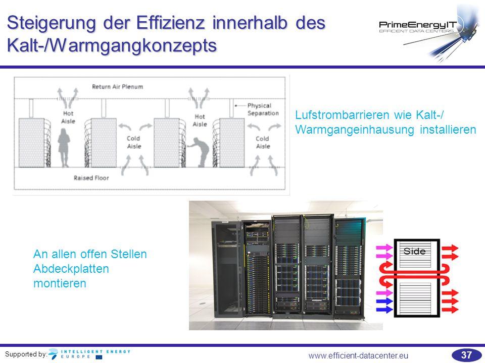 Supported by: 37 www.efficient-datacenter.eu Steigerung der Effizienz innerhalb des Kalt-/Warmgangkonzepts Lufstrombarrieren wie Kalt-/ Warmgangeinhau