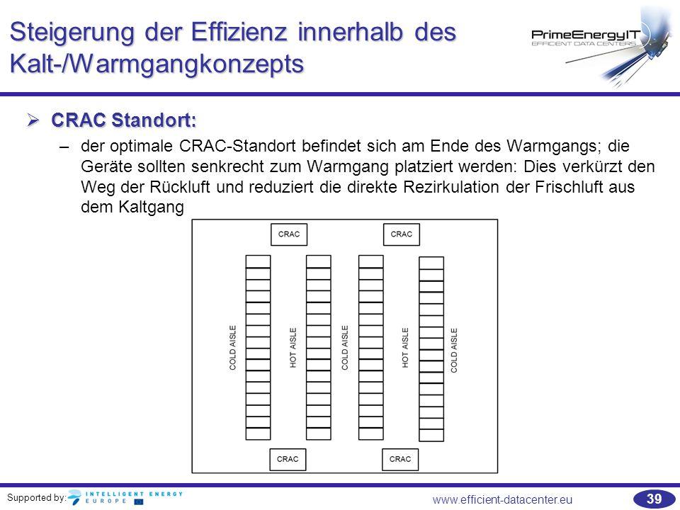 Supported by: 39 www.efficient-datacenter.eu Steigerung der Effizienz innerhalb des Kalt-/Warmgangkonzepts  CRAC Standort: –der optimale CRAC-Standor