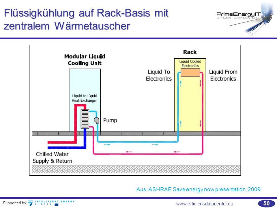 Supported by: 50 www.efficient-datacenter.eu Flüssigkühlung auf Rack-Basis mit zentralem Wärmetauscher Aus: ASHRAE Save energy now presentation, 2009