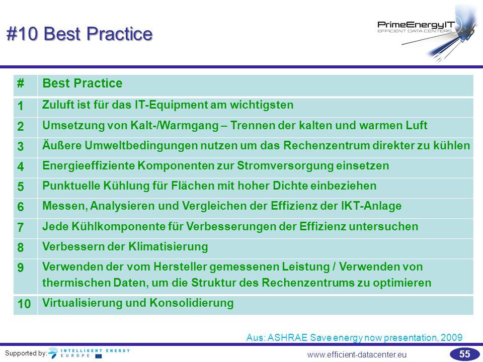 Supported by: 55 www.efficient-datacenter.eu #10 Best Practice #Best Practice 1 Zuluft ist für das IT-Equipment am wichtigsten 2 Umsetzung von Kalt-/W
