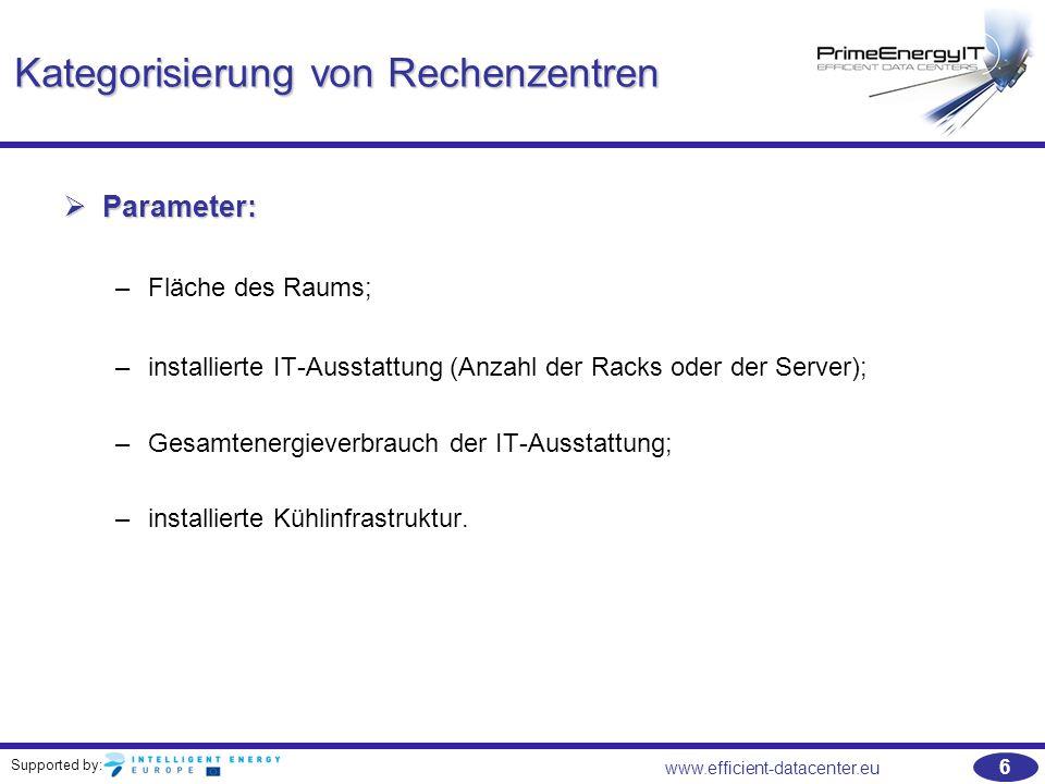 Supported by: 6 www.efficient-datacenter.eu Kategorisierung von Rechenzentren  Parameter: –Fläche des Raums; –installierte IT-Ausstattung (Anzahl der