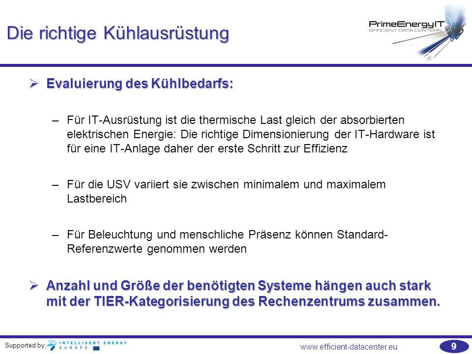 Supported by: 9 www.efficient-datacenter.eu Die richtige Kühlausrüstung  Evaluierung des Kühlbedarfs: –Für IT-Ausrüstung ist die thermische Last glei