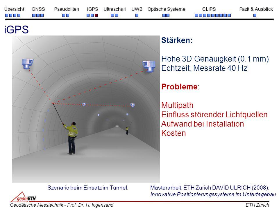 ETH ZürichGeodätische Messtechnik - Prof. Dr. H. Ingensand Übersicht GNSS Pseudoliten iGPS Ultraschall UWB Optische Systeme CLIPS Fazit & Ausblick Übe