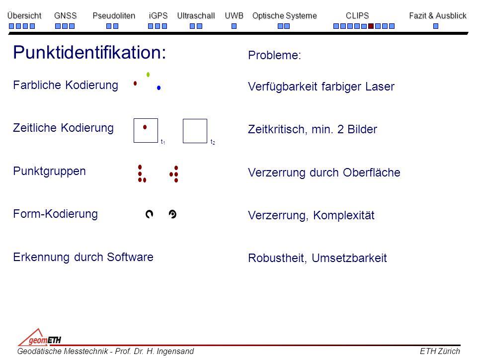 ETH ZürichGeodätische Messtechnik - Prof.Dr. H.