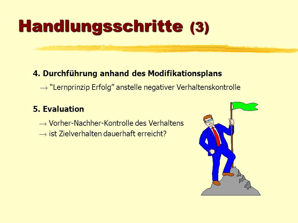 """Handlungsschritte (3) 4. Durchführung anhand des Modifikationsplans  """"Lernprinzip Erfolg"""" anstelle negativer Verhaltenskontrolle 5. Evaluation  Vorh"""