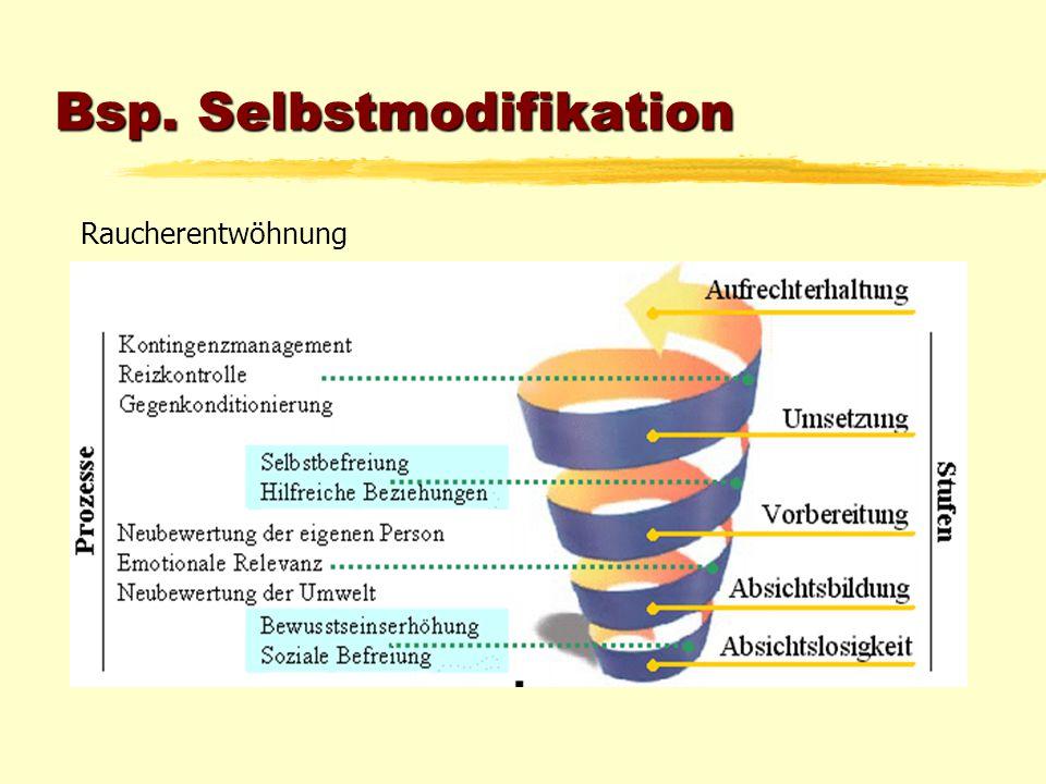 Anwendungsgebiete (3) Gelernte Hilflosigkeit und Depression: - wenn Mensch mit unbeeinflußbarem, aversivem Reiz konfrontiert  Streß ausgelöst  später nicht fähig, aversiven Ereignissen zu entfliehen - Auftreten von Depressionen ausgelöst durch unkontrollierbare, widrige Ereignisse (auch scheinbare) (z.B.