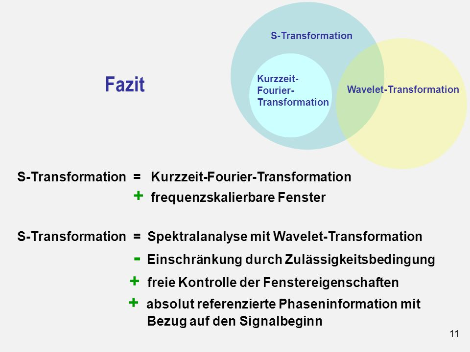 11 S-Transformation Kurzzeit- Fourier- Transformation Wavelet-Transformation Fazit S-Transformation = Kurzzeit-Fourier-Transformation + frequenzskalierbare Fenster S-Transformation = Spektralanalyse mit Wavelet-Transformation - Einschränkung durch Zulässigkeitsbedingung + freie Kontrolle der Fenstereigenschaften + absolut referenzierte Phaseninformation mit Bezug auf den Signalbeginn