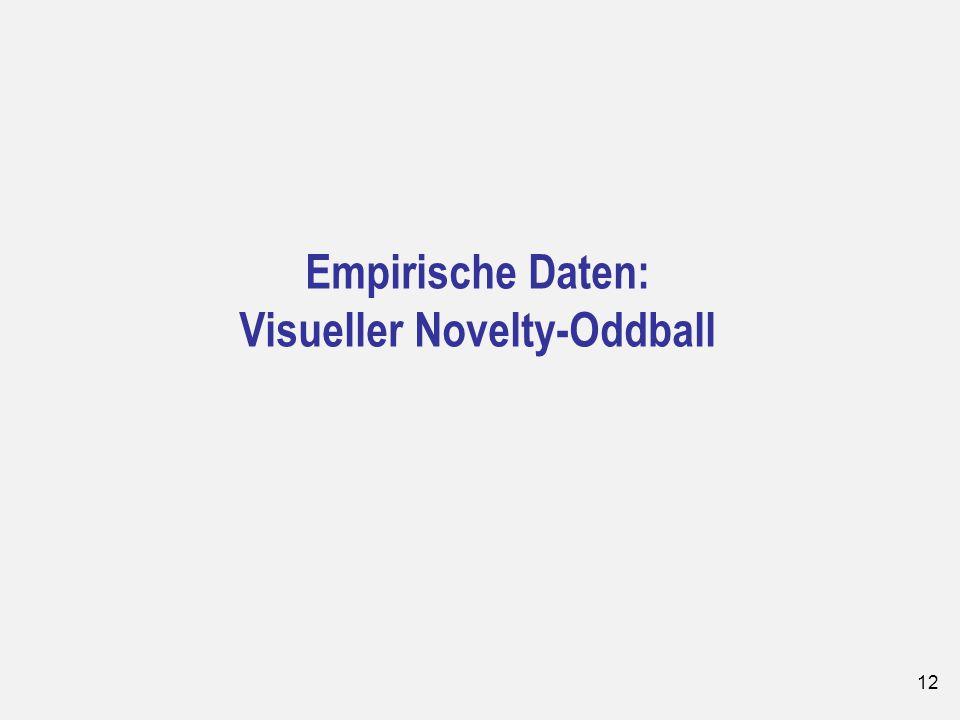 12 Empirische Daten: Visueller Novelty-Oddball