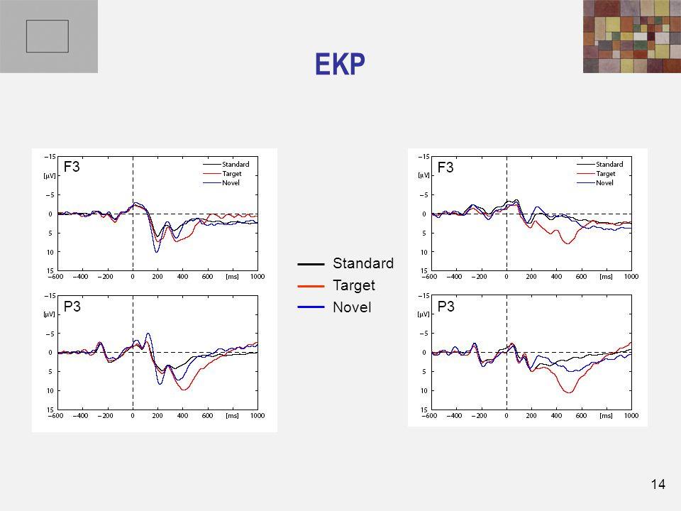 14 EKP Standard Target Novel