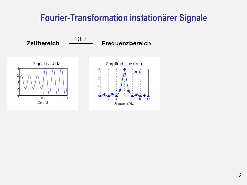 2 Fourier-Transformation instationärer Signale Zeitbereich Frequenzbereich DFT, 6 Hz