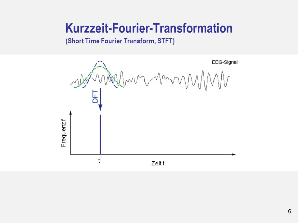 6 Kurzzeit-Fourier-Transformation (Short Time Fourier Transform, STFT) Frequenz Zeit t Frequenz f 