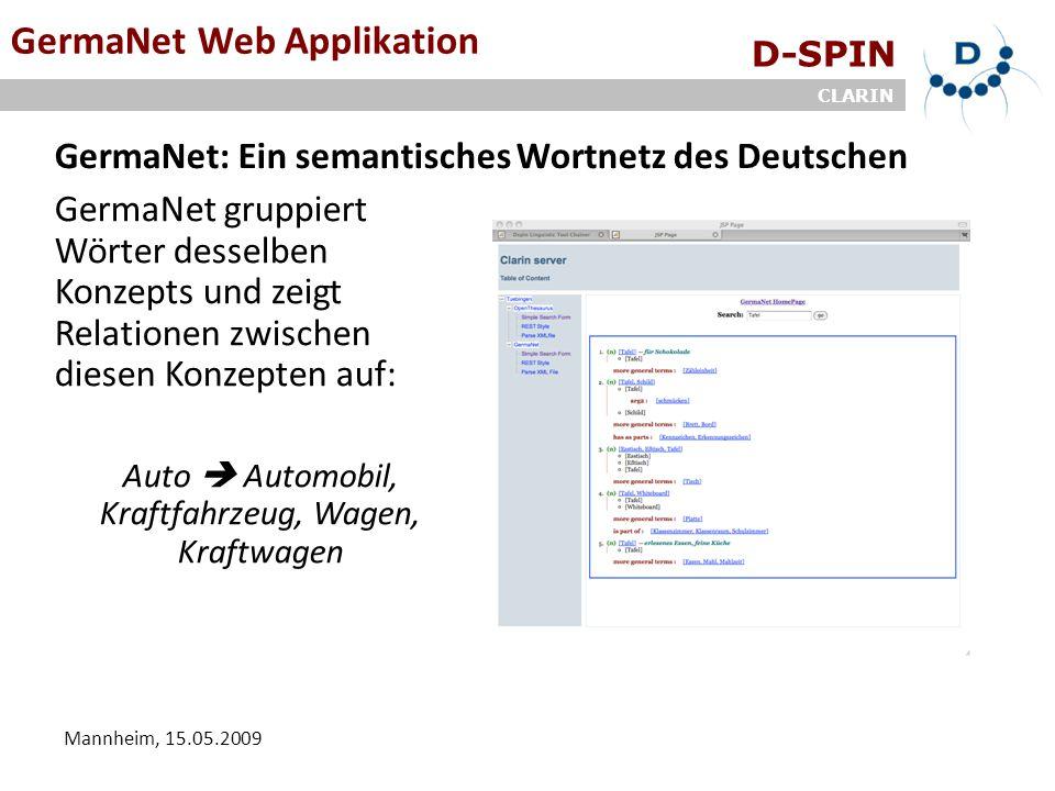 D-SPIN CLARIN Mannheim, 15.05.2009 GermaNet Web Applikation GermaNet gruppiert Wörter desselben Konzepts und zeigt Relationen zwischen diesen Konzepte
