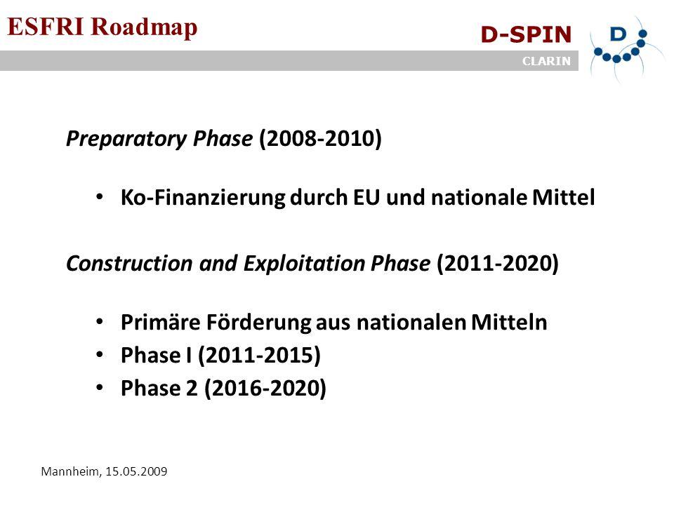 D-SPIN CLARIN Mannheim, 15.05.2009 ESFRI Roadmap Preparatory Phase (2008-2010) Ko-Finanzierung durch EU und nationale Mittel Construction and Exploitation Phase (2011-2020) Primäre Förderung aus nationalen Mitteln Phase I (2011-2015) Phase 2 (2016-2020)