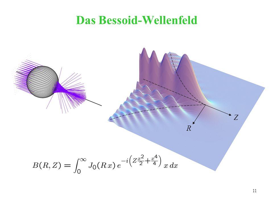 11 Das Bessoid-Wellenfeld R Z