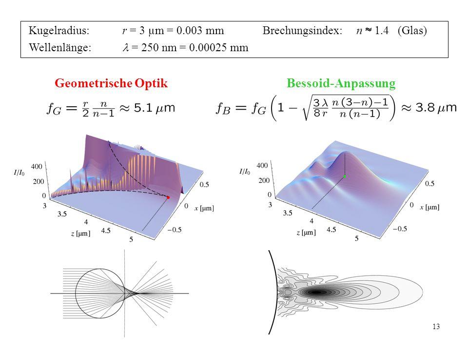 13 Kugelradius:r = 3 µm = 0.003 mmBrechungsindex:n  1.4 (Glas) Wellenlänge: = 250 nm = 0.00025 mm Geometrische OptikBessoid-Anpassung