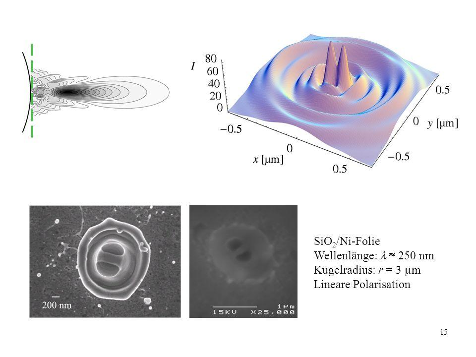 15 SiO 2 /Ni-Folie Wellenlänge:  250 nm Kugelradius: r = 3 µm Lineare Polarisation