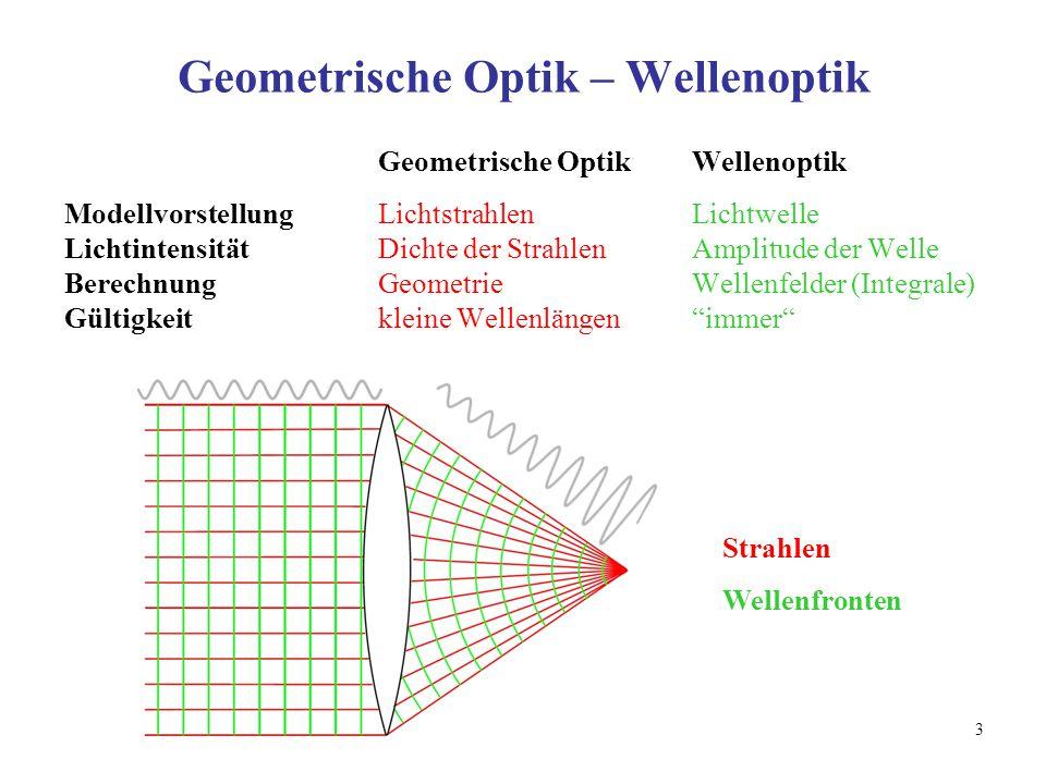 3 Geometrische OptikWellenoptik ModellvorstellungLichtstrahlenLichtwelle LichtintensitätDichte der StrahlenAmplitude der Welle BerechnungGeometrieWellenfelder (Integrale) Gültigkeitkleine Wellenlängen immer Geometrische Optik – Wellenoptik Strahlen Wellenfronten
