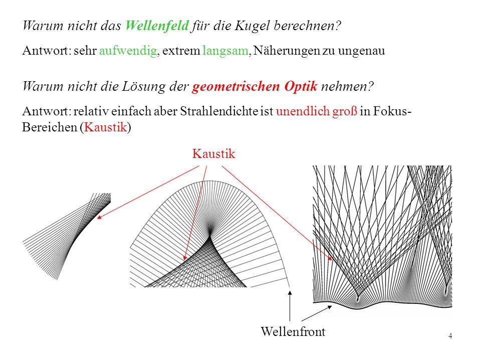 4 Warum nicht das Wellenfeld für die Kugel berechnen? Antwort: sehr aufwendig, extrem langsam, Näherungen zu ungenau Warum nicht die Lösung der geomet