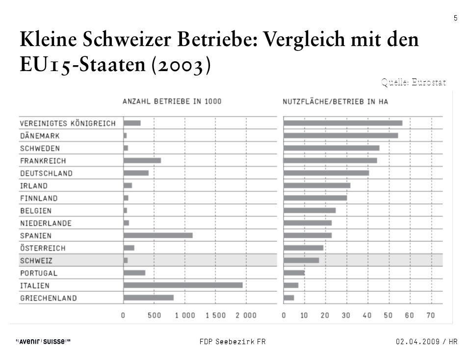 02.04.2009 / HR FDP Seebezirk FR 6 Betriebsgrösse und landwirtschaftliches Einkommen Quellen: Mann 2005; eigene Berechnungen