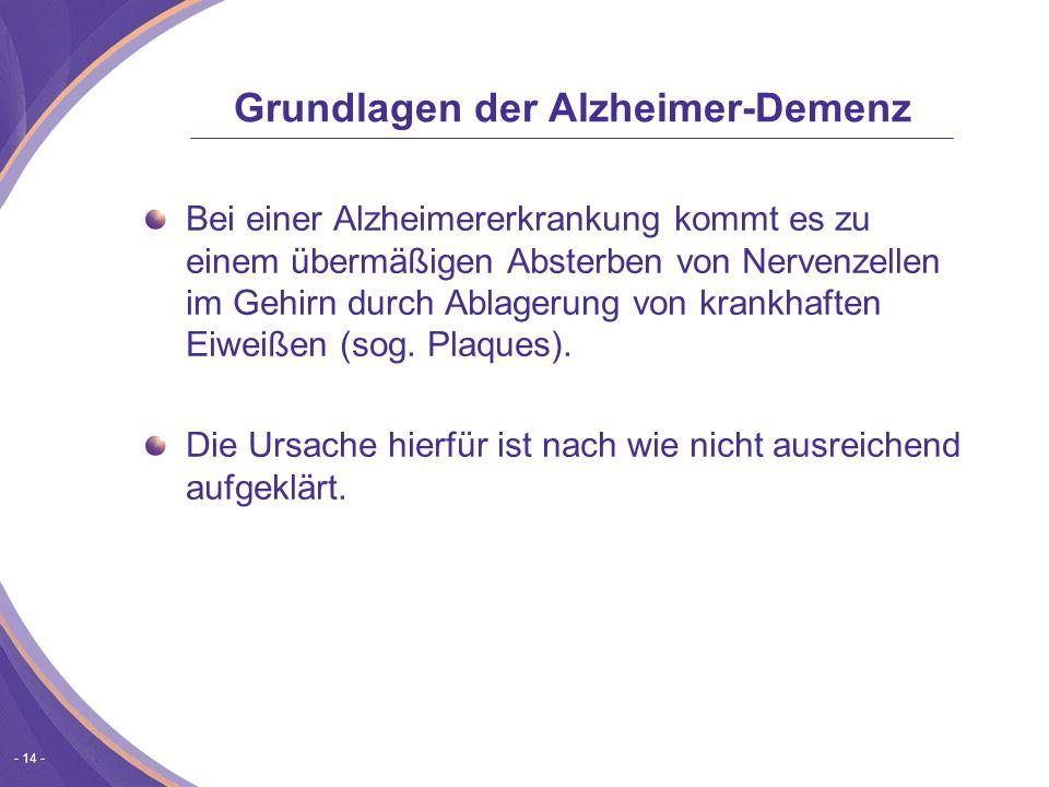 - 14 - Grundlagen der Alzheimer-Demenz Bei einer Alzheimererkrankung kommt es zu einem übermäßigen Absterben von Nervenzellen im Gehirn durch Ablagerung von krankhaften Eiweißen (sog.